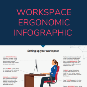 Home Workers - Workspace Ergonomic Infographic